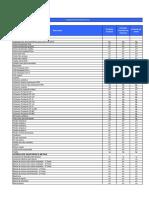 cópia de Tabela de Especificação de Materiais