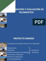 03 Exploración y Evaluación de Yacimientos