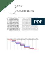 PERT & Monte Carlo Analysis