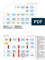 Rutina Diaria EEAA / Lean Project Management / Flujo grama de Procesos