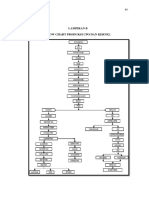 Lampiran B (Flow Chart)