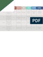 Tabela - Processos de impressão