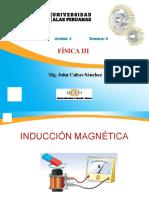 Ayuda 6 - Inducción Magnética