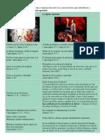 La Iglesia Verdadera vs. La Iglesia Falsa.pdf