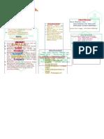 1.1.1 Ep 2 Leaflet Jenis2 Pelayanan