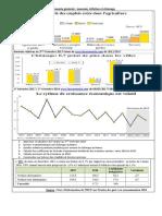 TD Économie Généralechômage Inflation Et Monnaie