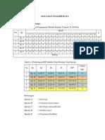 Data Dan Analisis Data 24