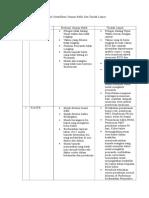 2. Analisis Identifikasi Kebutuhan Kegiatan UKM Dan Rencana Kegiatan UKM Umpan balik.doc