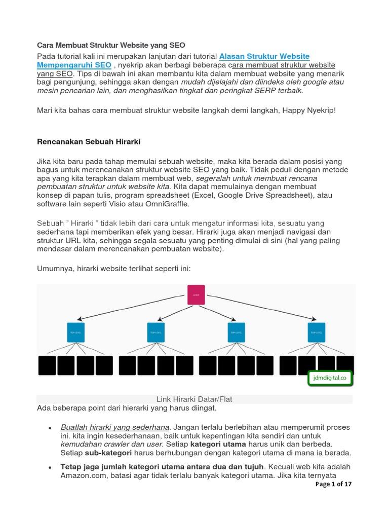 Cara Membuat Struktur Website Yang SEO