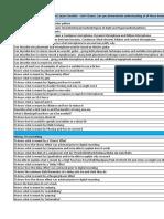 Unit 4 exam checklist OCR music