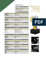 Nominador al Premio Pulsar 2018