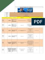 Plan de trabajo del módulo SCRA NRC2336 201817