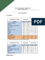 Plan de estudio 2018_Todos los niveles.pdf