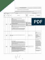 Formato de Absolucion de Consultas y Observaciones - licitacion publica