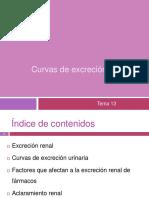 Tema 13. Curvas de Excrecion Urinaria OCW