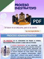 PROCESO ADMINISTRATIVO (1).pptx