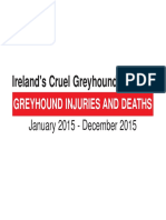 Greyhound Injury and Death Stats (2015)