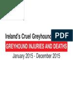 Greyhound Injury and Death Stats (2015)