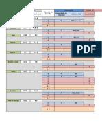 Tabela de comissionamento.xlsx