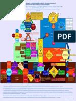 Matrice de la méthodologie de recherche - rêsoaction ImagineerInt (vue d'ensemble)