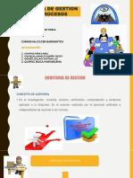Auditoria de Procesos Exposicion