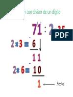 División Con Divisor de Un Dígito