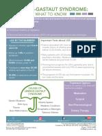 LGS Infographic