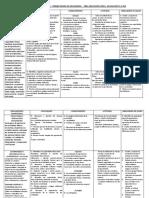 Diversificación Curricular Ed.fisica