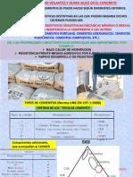 4. Uso de Fibras, Cenizas Volantes y Humo Silice en El Concreto
