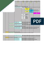 doc 7  Ejemplo Ubicaciones Tecnicas Equipos Subequipos (2) (2).xls