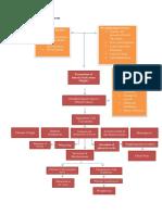 Schematic Diagram.docx