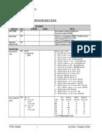 Interrupciones_del_BIOS.pdf