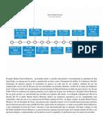 Actividad 2, Línea de Tiempo Del Padre Rafael García Herreros