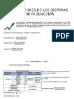 Indicadores de Los Sistemas de Producción