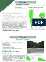 Cuenca Hidrográfica 3-clase 5