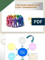 Clase 12 - Cultura de Ejecución Basada en La Gestión Por Competencias