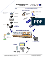 Flujograma del Proceso  VENALUM  2001.pdf