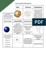 recortable modelos atómicos