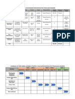 Action Plan Matrix