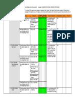 Attachment C - HAZOP Worksheet