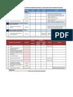 SOP 1GFMAS - BAYARAN.pdf