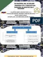 Expo ...Marco Teorico Legal