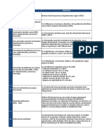 Dinamica_poblacional-31-01-16.xlsx