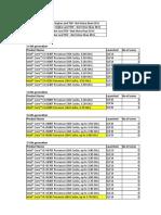 Intel Processor Details