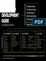 Leadership Development Guide