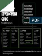 Leadership Development Guide