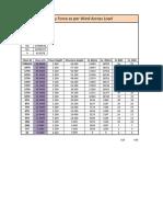 Gust Factor Method Wind Load-OCSPL