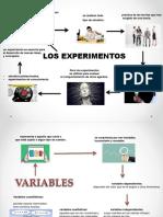 Mapa Variables, Diseño de Investigacion, Hipotesis rubenrammstein