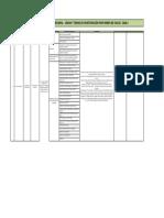 LÍNEAS_DE_INVESTIGACIÓN_ARTE_DISEÑO0.pdf