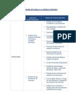 temas de tesis contabilidad